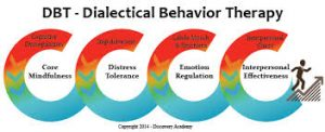 best-Dialectical-Behavior-Therapy-nyc-01